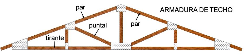 Estructuras portantes ecyt ar - Estructura tejado madera ...