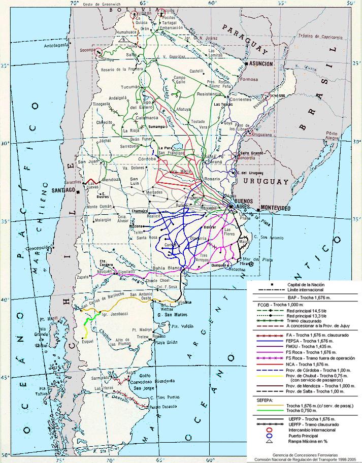 Red ferroviaria argentina ecyt ar for Paginas de chimentos argentina