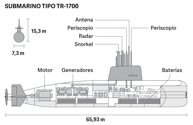 Submarino TR-1700.png